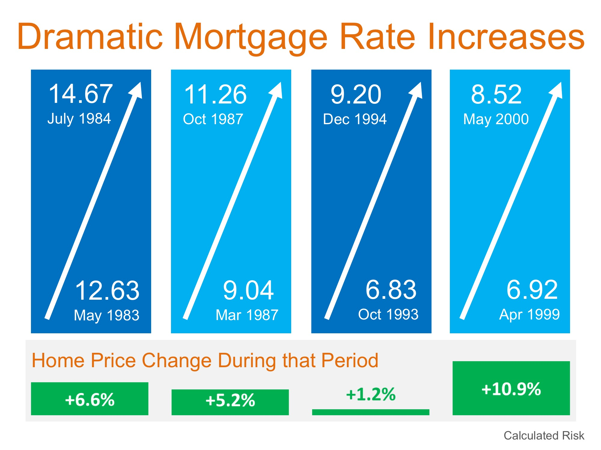 mortgage-rate-stm-eng